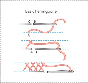 basic-herringbone-stitch