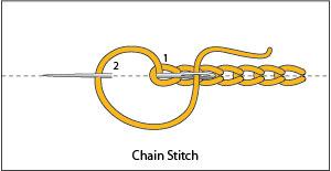Chain stitch.ashx