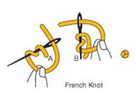 p_DIAG-french_knot